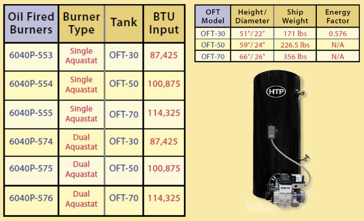 Superstor Water Heater Info